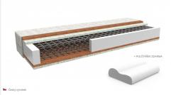 pružinový matrac s vysokou nosnosťou ERGONOMY - kokosové vlákno, zimné letné strana