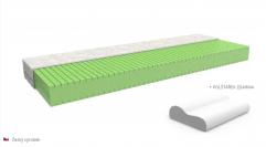 zdravotné matrace ANTIDEKUBIT + kvalitný poťah