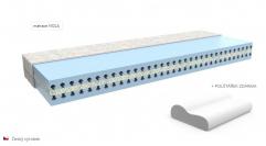 pohodlná matrace VIOLA + kvalitný poťah