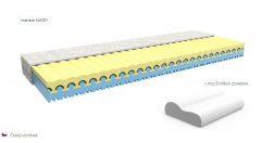 masážne matrace SANDY + kvalitný poťah