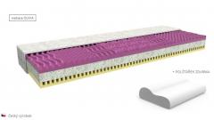 sendvičový matrac OLIVIA + kvalitný poťah