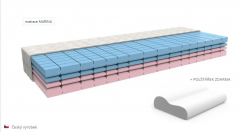 vysoký matrac MARINA - studená pena - doporučené ortopédom