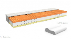 matrace DUO VISCO - doporučené ortopédom