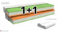 zdravotné matrace REGINA - akcia 1 + 1 zdarma