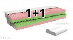 matrace VENUŠE - akcia 1 + 1 zdarma